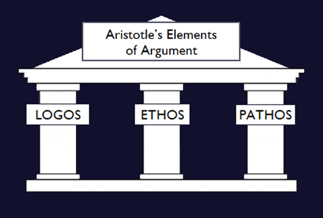 The Pillars of Debate; essential in the EFL classroom Ancient Athenians